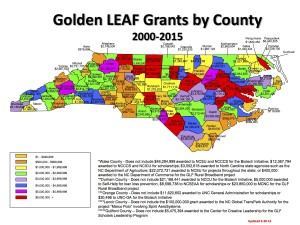 Grants by County